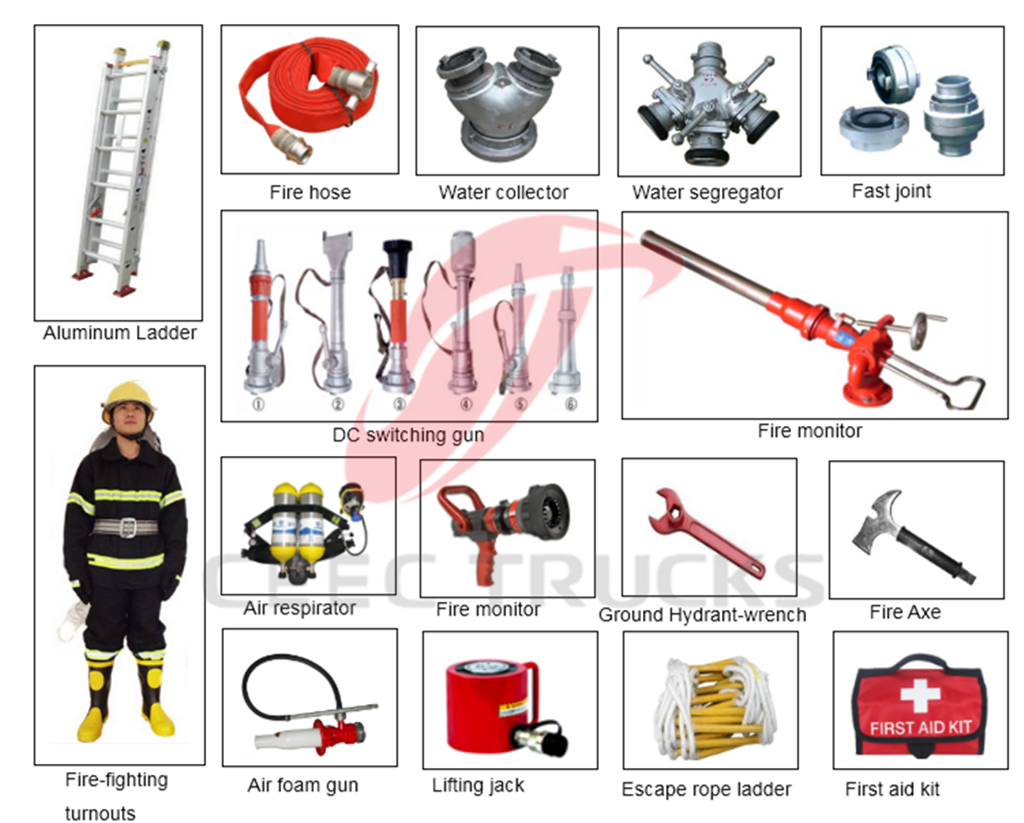 FAW firefighting trucks advanced equipment overview