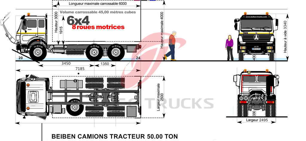 beiben 2642 tipper trucks advantages