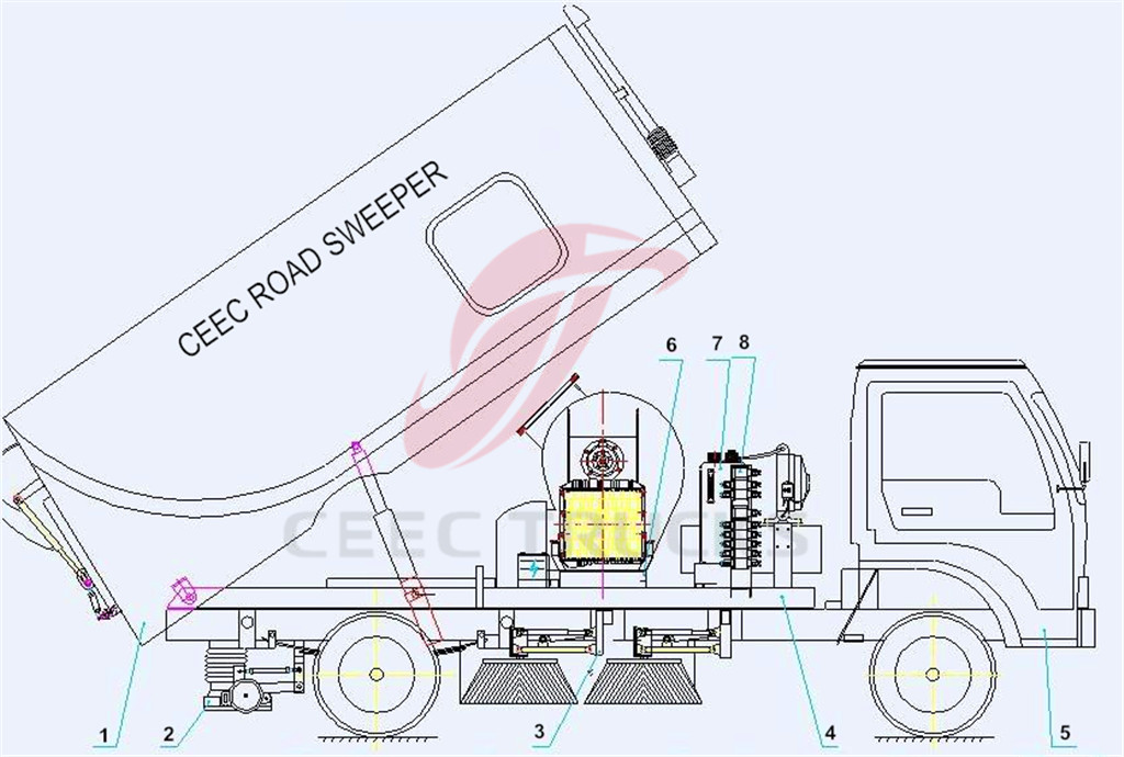 Technical Drawing for CEEC road sweeper truck