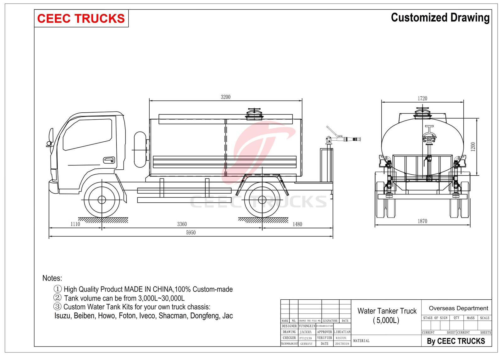 CEEC supply ISUZU 5CBM water tanker truck drawing