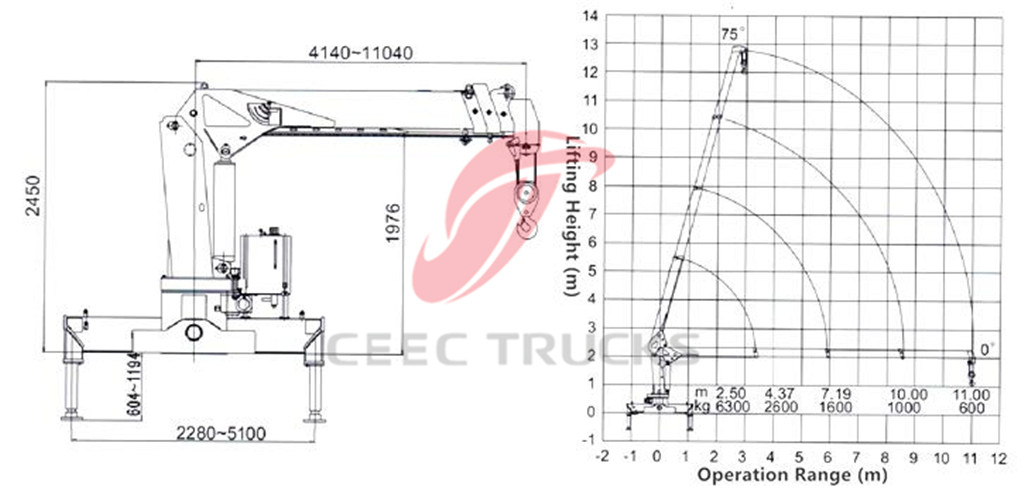 DONGFENG crane truck with 6.T palfinger boom crane CAD drawing