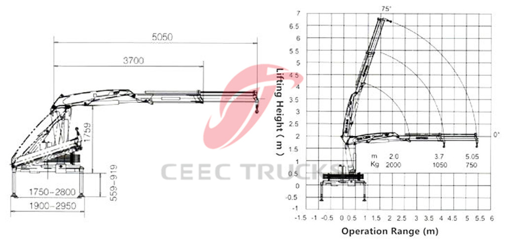 2 tons knuckle boom crane CAD drawing