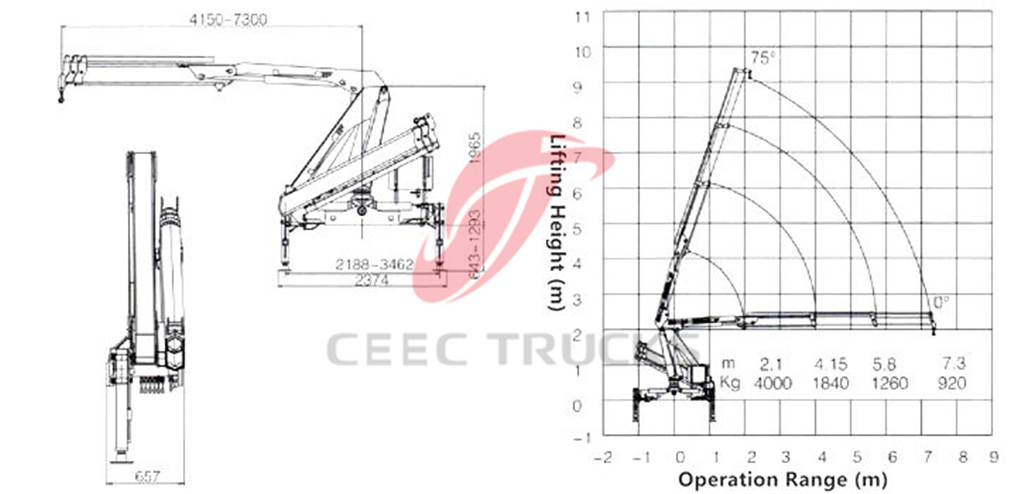 4 tons knuckle boom crane CAD drawing