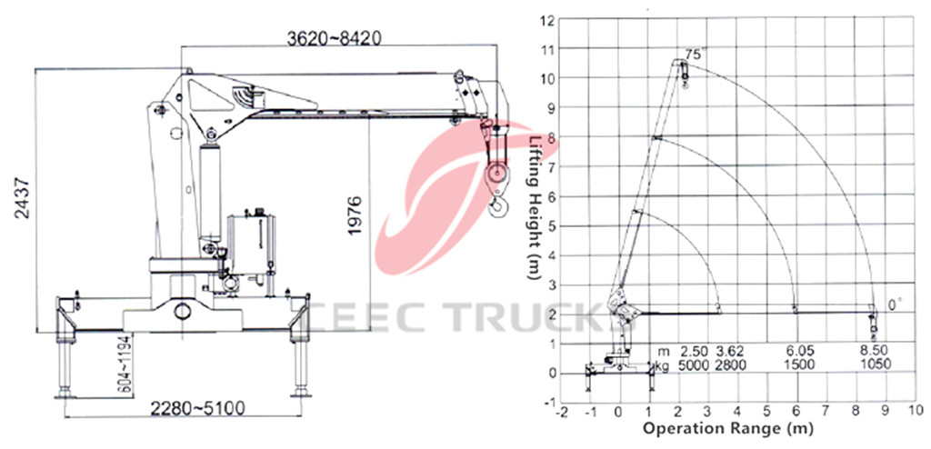 ISUZU 5T truck mounted crane drawing