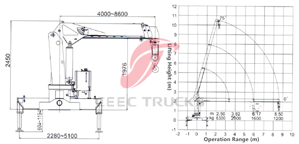6.3T telescopic boom crane CAD drawing